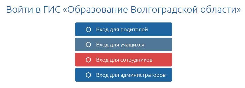 сетевой город волгоградская область